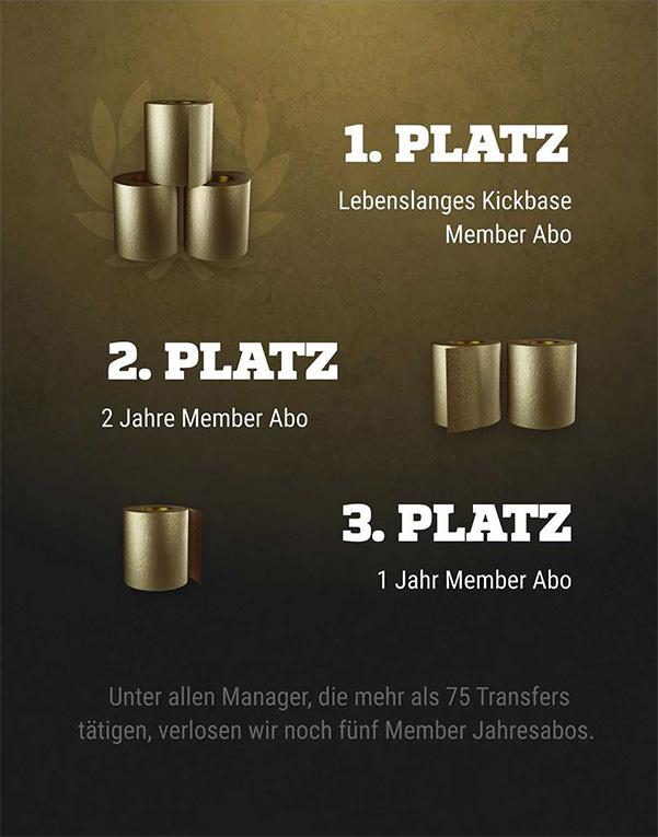 Kickbase: Die Preise des Quarantäne-Cups
