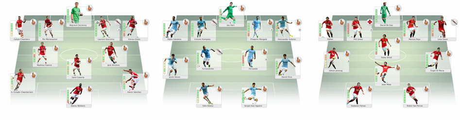 PremierInsider : Click crests for GW6 predicted lineups