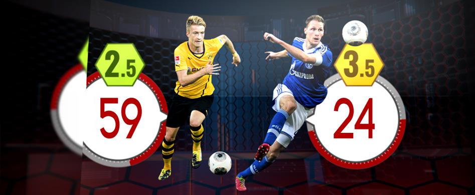 LigaInsider : Deutschlands fairste Fußballnote