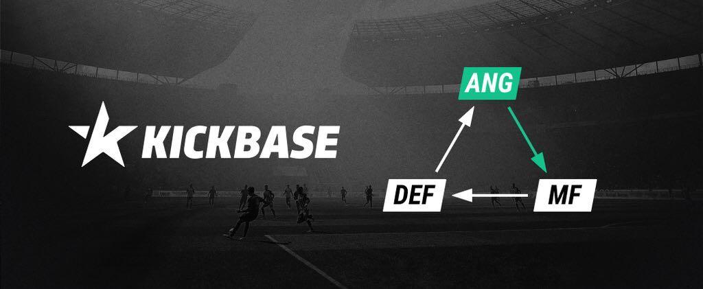 Positionsänderungen bei Kickbase